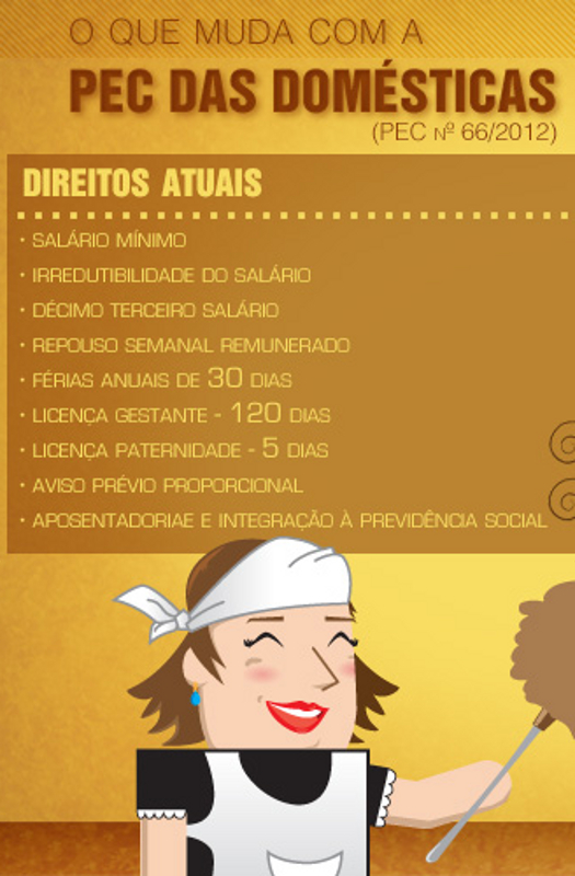 Fonte: Gabinete da relatora do projeto, senadora Lídice da Mata. Arte Djor/Agência Brasil