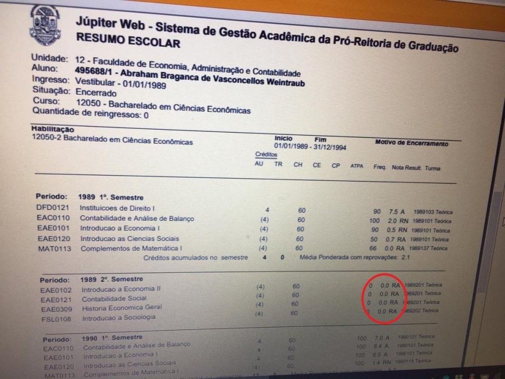 Resultado de imagem para Ministro da Educação confirma que tirou nota zero na USP e se justifica