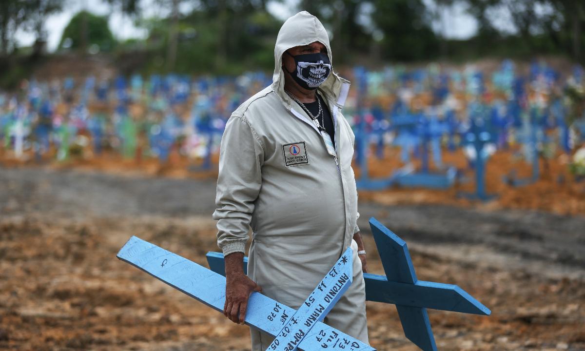 Mortes pelo coronavírus no Brasil. Foto: AFP